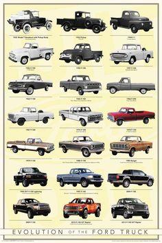 evolution of ford trucks - Google Search