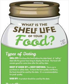 What Is The Shelf Life Of Your Food? #survival #preppers