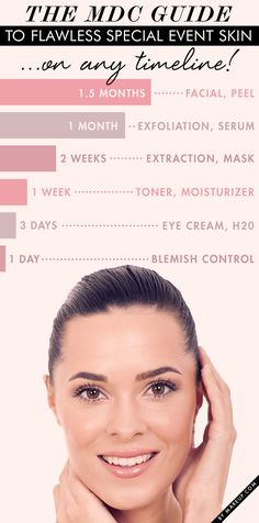 how to prep your skin for every special event from your wedding day to last minute dates