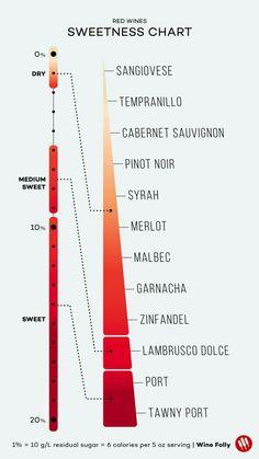 Burgundy chart white vintage