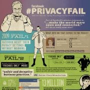 Facebook Privacy Fail Infographic // Wow, do you think it's that bad?