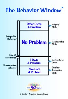 relationships guide relationship problems solve them