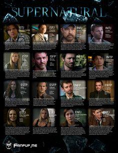 Supernatural MBTI Chart [fanpup.me]