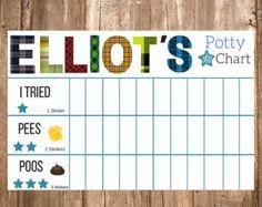 Custom Potty Training Chart by CreativeByJessica on Etsy