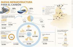 Ferrocarriles del Carare y Magdalena bajarían costos hasta 50% para mineros