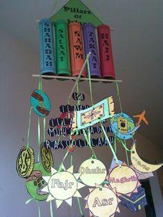 Pillars of Islam Mobile | Umm Abdul Basir's Creative Corner