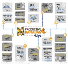 *DOODLE of the MONTH [June] TOP 10 TIPS to a PRODUCTIVE Ramadan!*    Doodler: https://www.facebook.com/aneesahsatriya  View the post here: http://www.productivemuslim.com/doodle-of-the-month-junetop-ten-tips-to-productiveramadan/