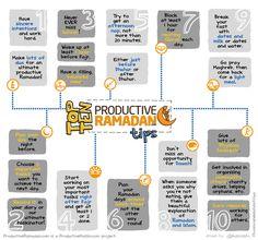 Productive Ramadhan