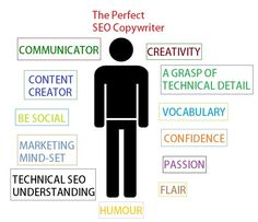 Skills Needed to Succeed as an SEO Copywriter