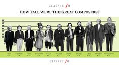 Jelia's Music Playground: Friendly Video Guide to Famous Classical Composer