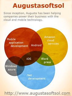 Mobile App and Web development company based in California. Augusta providing unique mobile application for Ipad, Iphone Android and windows.http://www.augustasoftsol.com/