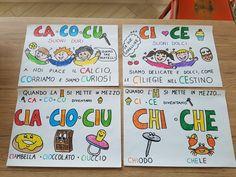 Italian Grammar, Italian Language, Laura Lee, School Template, Primary Education, Learning Italian, Class Projects, Friends Tv, Home Schooling