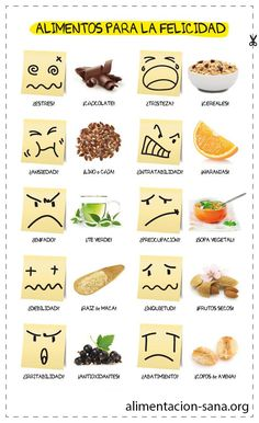 10 ALIMENTOS PARA LA FELICIDAD (Pdf de alta calidad en la web) We are want to say thanks if you like to share this post to another peo… Heed 4 Healt is part of Comida fitness - Healthy Habits, Healthy Tips, Healthy Snacks, Healthy Recipes, Comida Diy, Sixpack Workout, Health And Wellness, Health Fitness, Herbalife
