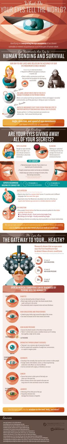 What Do Your Eyes Tell The World? #Infographic #Health