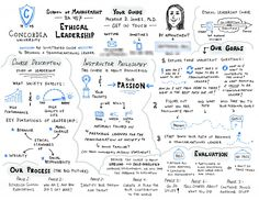 A sketchnoted syllabus for an unconventional course.