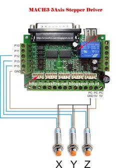 Routeur Cnc, Arduino Cnc, Diy Cnc Router, Cnc Plasma, 5 Axis Cnc, Cnc Controller, Cnc Parts, Electronics Basics, Electrical Projects