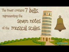 Leaning Tower of Pisa : Fun Fact Series Episode 19 | Mocomi Kids