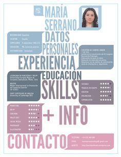 CV infográfico con palabras clave