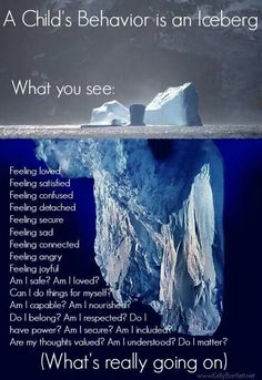 What you see: A child's behavior is like an iceberg.