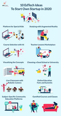 Find out 10 EdTech ideas to build new digital products. They help to create new innovative and interesting learning experience both for students and teachers. Kids Study, Special Kids, Augmented Reality, School Fun, Vr, Innovation, University, Students, Teacher