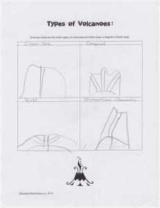 volcano experiment worksheet | teacher/school | Pinterest ...