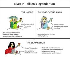 Funny LotR stuff - Silmarillion but it's mostly Fëanorians Lotr, Elf Memes, Funny Memes, Das Silmarillion, Into The West, Jrr Tolkien, Dark Lord, Middle Earth, Lord Of The Rings