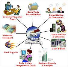 Dịch vụ kế toán trọn gói tại hà nội http://ketoanthuevietnam.net/dich-vu-ke-toan-thue-tron-goi/ http://ketoanthuevietnam.net/dich-vu-ke-toan/ Dịch vụ báo cáo tài chính http://ketoanthuevietnam.net/dich-vu-bao-cao-tai-chinh-cuoi-nam/ http://ketoanthuevietnam.net/dich-vu-ke-toan-noi-bo/ http://ketoanthuevietnam.net/dich-vu-bctc-vay-von-ngan-hang/