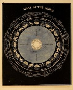 Smith's Illustrated astronomy, designed for the...