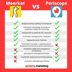 Meerkat-vs-periscope