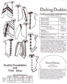 doublet patterns