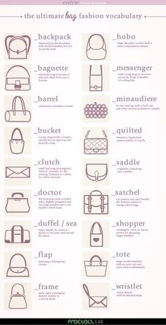 Bags and Purses: Vocab Cheat Sheet. Important for doing searches online and such… Bags and Purses: Vocab Cheat Sheet. Important for doing searches online and such…,Taschen, Koffer und Co Bags and Purses: Vocab Cheat. Cake Chanel, Look Fashion, Fashion Bags, Fashion Purses, Fashion Handbags, Trendy Fashion, Ladies Fashion, Fashion Outfits, Fashion Guide