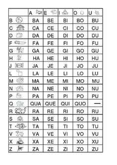 Tabelas de Sílabas-Estratégias para Alfabetização!
