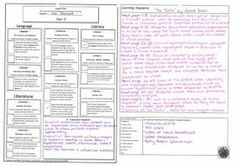 The Woodlands Hub: Australian Curriculum: English Year 3 Learning Sequence, The twits Teacher Websites, Teacher Resources, Classroom Resources, Classroom Themes, Teaching Ideas, Reading Skills, Teaching Reading, Learning, Education English