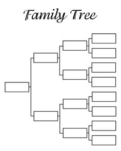 Free Family Tree Template Where Can You Find A Printable