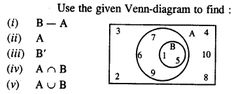 Selina Concise Mathematics Class 8 ICSE Solutions Chapter 6 Sets - CBSE Tuts Empty Set, Composite Numbers, Discrete Mathematics, Natural Number, Isosceles Triangle, Maths Exam, Class 8, Integers, Lettering