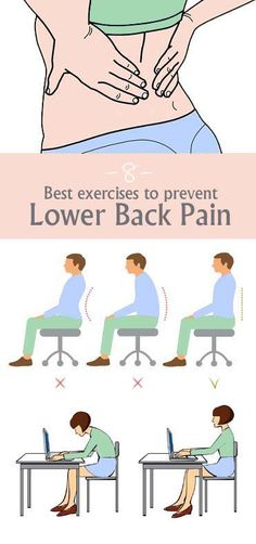 8 best exercises to prevent lower back pain