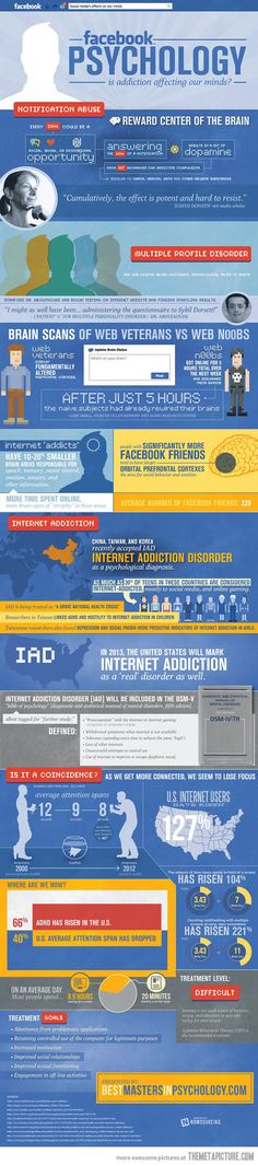 Facebook Psychology #Infographic on attention spans getting shorter, addiction how the brain changes through online use making people loose verbal skills. And if you think a bit you even understand why cute kitten pics and Memes work in online marketing | Soziale Medien, Gehirnveränderungen, Sucht, verkürzte Aufmerksamkeitsspannen und verminderte verbale Ausdrucksfähigkeit. Wer über die Aussagen nachdenkt versteht auch warum Katzenbilder und Memes in der Onlinewerbung so gut funktionieren