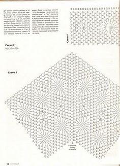 Podras encontrar una serie de graficos he ideas para nuevas creaciones faciles y sencillas