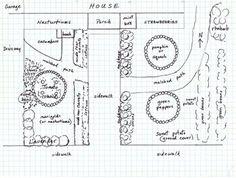 Lawnless Trials Goes Homesteading: Oak Park Front-Yard Vegetable Garden Challenge