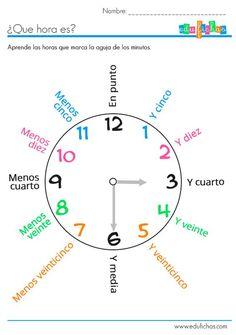 Spanish For Kids Foreign Language Info: 2966274927 Spanish Songs, Spanish Grammar, Spanish Vocabulary, Spanish Language Learning, Spanish Teacher, Spanish Classroom, Teaching Spanish, Foreign Language, Spanish Lesson Plans
