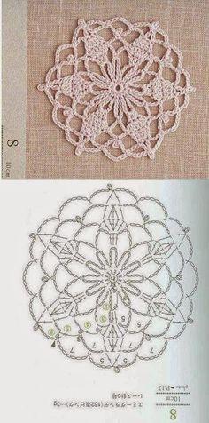 Motif Mandala Crochet, Crochet Snowflake Pattern, Crochet Coaster Pattern, Crochet Mandala Pattern, Crochet Circles, Crochet Snowflakes, Crochet Flower Patterns, Crochet Squares, Crochet Chart