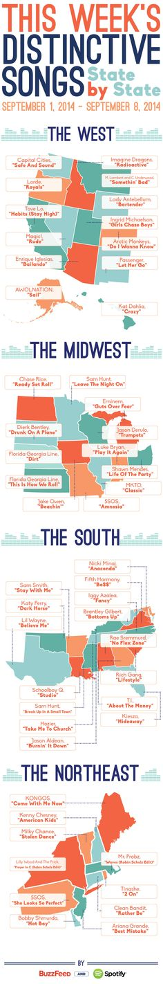 This Week's Signature Songs, State By State