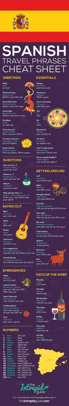 Common Spanish Phrases and Spanish travel phrases