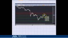 Gold Technical Analysis - Sep 2 ,2013 #Gold #Analysis