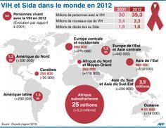 VIH et sida dans le monde - soucre : AFP
