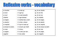 A list on reflexive verbs and vocabulary on daily routines. It gives and organize structure of the two concepts.