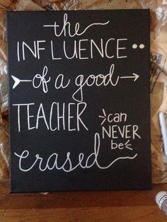 Gift for teacher diy