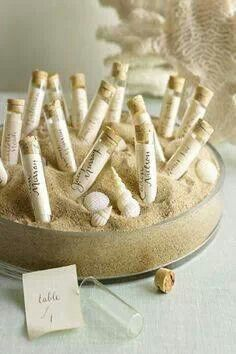 get guests to write a simple note and put in bottle for bride and groom to read❤️