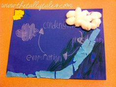 Water Cycle art activity for first grade!