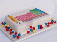 Tabela Periódica - Gabby